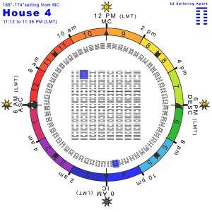 Hx-seq-63H04-Hx23-Splitting-Apart