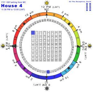 Hx-seq-64H04-Hx02-Receptive-Earth