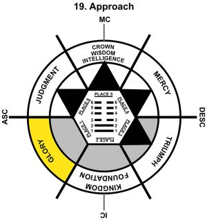 HxQ-01AR-00-06 19-Approach-L1