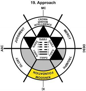 HxQ-01AR-00-06 19-Approach-L2