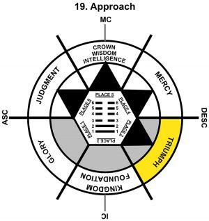 HxQ-01AR-00-06 19-Approach-L3
