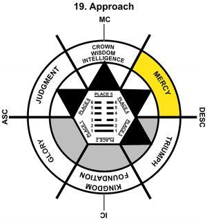 HxQ-01AR-00-06 19-Approach-L4