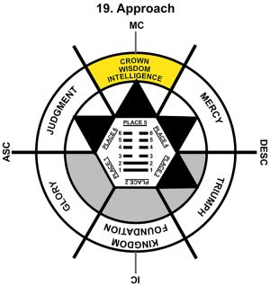HxQ-01AR-00-06 19-Approach-L5