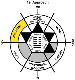HxQ-01AR-00-06 19-Approach-L6