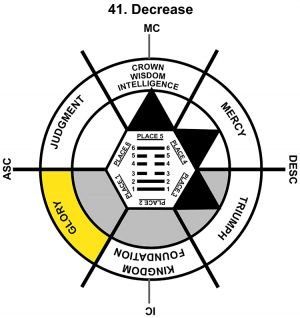 HxQ-01AR-06-12 41-Decrease-L1