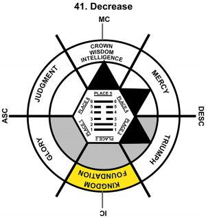 HxQ-01AR-06-12 41-Decrease-L2