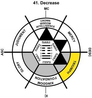 HxQ-01AR-06-12 41-Decrease-L3