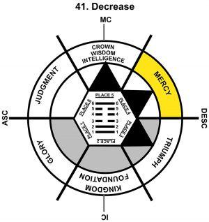 HxQ-01AR-06-12 41-Decrease-L4