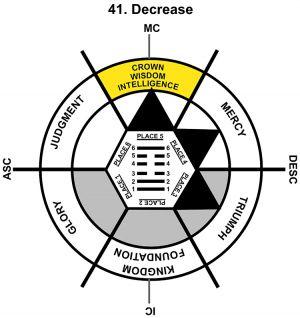HxQ-01AR-06-12 41-Decrease-L5