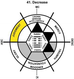 HxQ-01AR-06-12 41-Decrease-L6