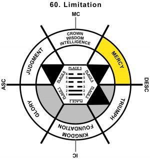 HxQ-01AR-12-18 60-Limitation-L4