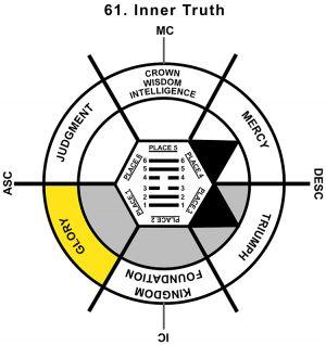 HxQ-01AR-18-24 61-Inner Truth-L1