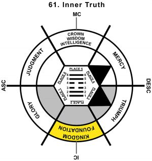 HxQ-01AR-18-24 61-Inner Truth-L2