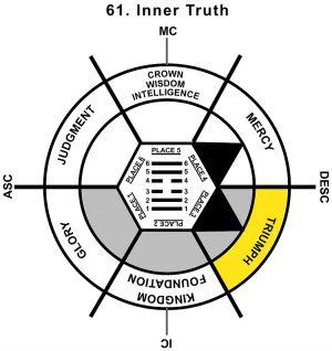HxQ-01AR-18-24 61-Inner Truth-L3