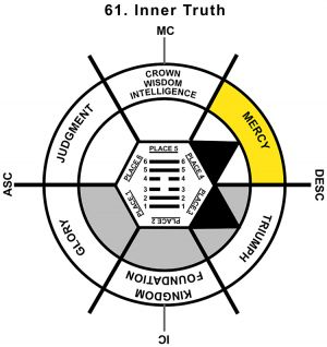 HxQ-01AR-18-24 61-Inner Truth-L4