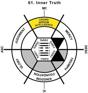 HxQ-01AR-18-24 61-Inner Truth-L5