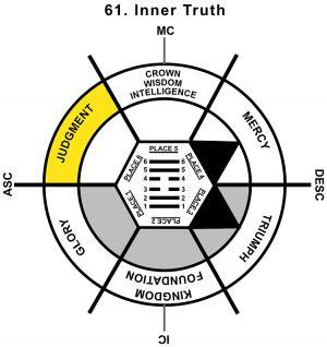 HxQ-01AR-18-24 61-Inner Truth-L6