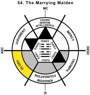 HxQ-01AR-24-30 54-Marrying Maiden-L1
