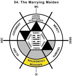 HxQ-01AR-24-30 54-Marrying Maiden-L2