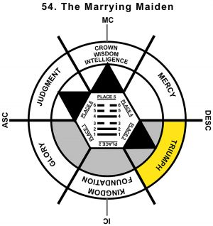 HxQ-01AR-24-30 54-Marrying Maiden-L3