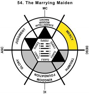 HxQ-01AR-24-30 54-Marrying Maiden-L4