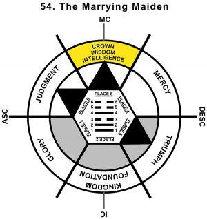HxQ-01AR-24-30 54-Marrying Maiden-L5