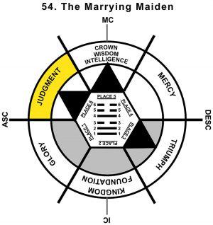 HxQ-01AR-24-30 54-Marrying Maiden-L6