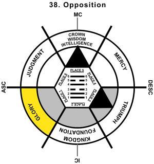 HxQ-02TA-00-06 38-Opposition-L1