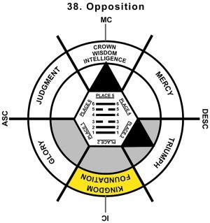 HxQ-02TA-00-06 38-Opposition-L2