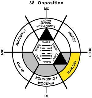 HxQ-02TA-00-06 38-Opposition-L3