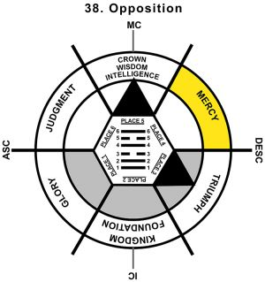 HxQ-02TA-00-06 38-Opposition-L4