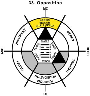 HxQ-02TA-00-06 38-Opposition-L5