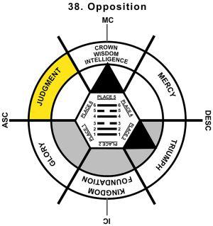 HxQ-02TA-00-06 38-Opposition-L6
