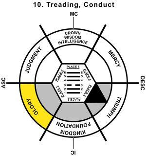 HxQ-02TA-12-15 10-Treading Conduct-L1