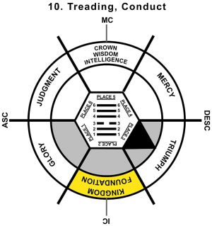 HxQ-02TA-12-15 10-Treading Conduct-L2