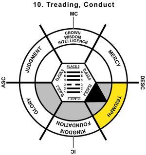 HxQ-02TA-12-15 10-Treading Conduct-L3
