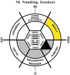 HxQ-02TA-12-15 10-Treading Conduct-L4