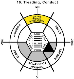HxQ-02TA-12-15 10-Treading Conduct-L5