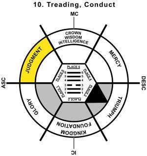 HxQ-02TA-12-15 10-Treading Conduct-L6