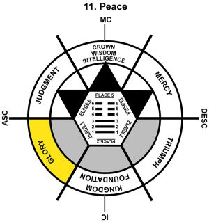 HxQ-02TA-15-18 11-Peace-L1