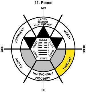 HxQ-02TA-15-18 11-Peace-L3