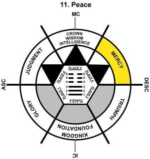 HxQ-02TA-15-18 11-Peace-L4