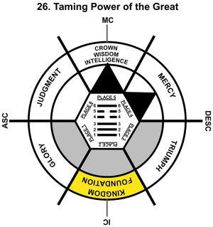 HxQ-02TA-18-24 26-Great Taming Power-L2