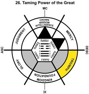 HxQ-02TA-18-24 26-Great Taming Power-L3