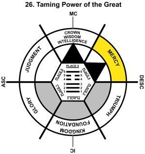 HxQ-02TA-18-24 26-Great Taming Power-L4