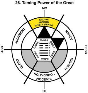 HxQ-02TA-18-24 26-Great Taming Power-L5