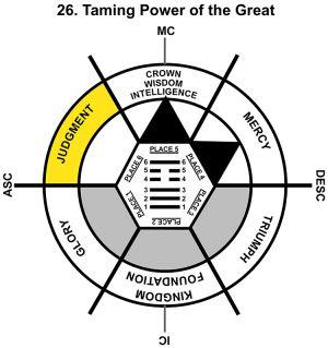 HxQ-02TA-18-24 26-Great Taming Power-L6