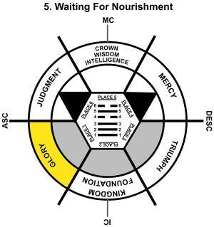 HxQ-02TA-24-30 5-Waiting For Nourishment-L1