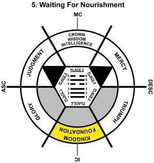 HxQ-02TA-24-30 5-Waiting For Nourishment-L2