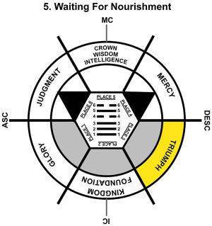 HxQ-02TA-24-30 5-Waiting For Nourishment-L3
